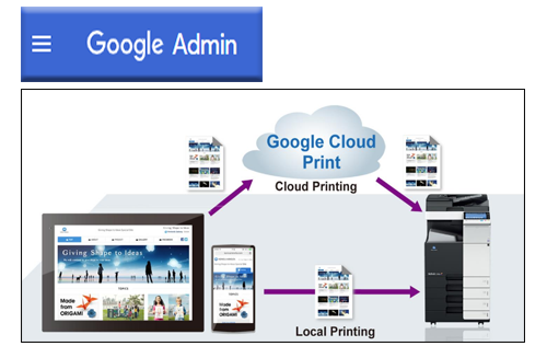 Google Cloud Print Offline Issues Troubleshooting, Google