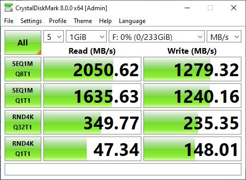 a2000 kingston bandwidth